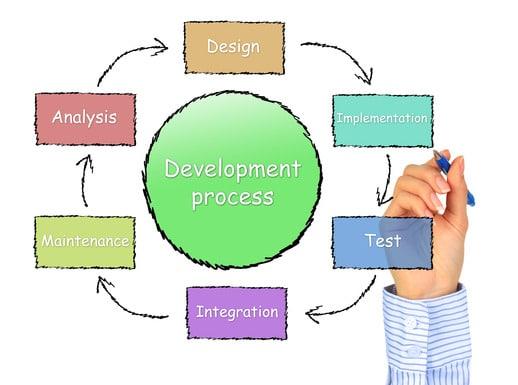 SEO LINK STATION Web Development